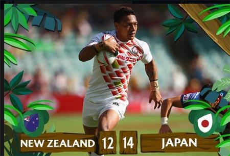 ラグビー 日本とニュージーランド